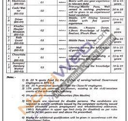 office of the district and sessions judge hafizabad jobs