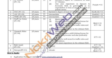 Ministry of Privatisation jobs 2021